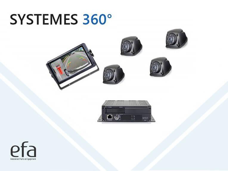 kit camera 360