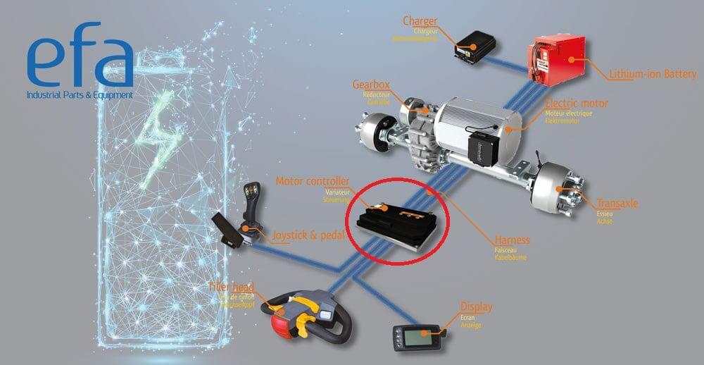 Variateur électrique de la chaîne de traction d'un véhicule électrique