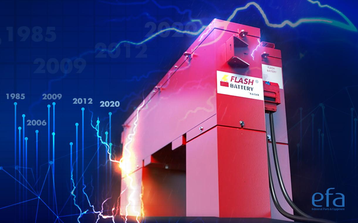 histoire-de-Flash-Battery