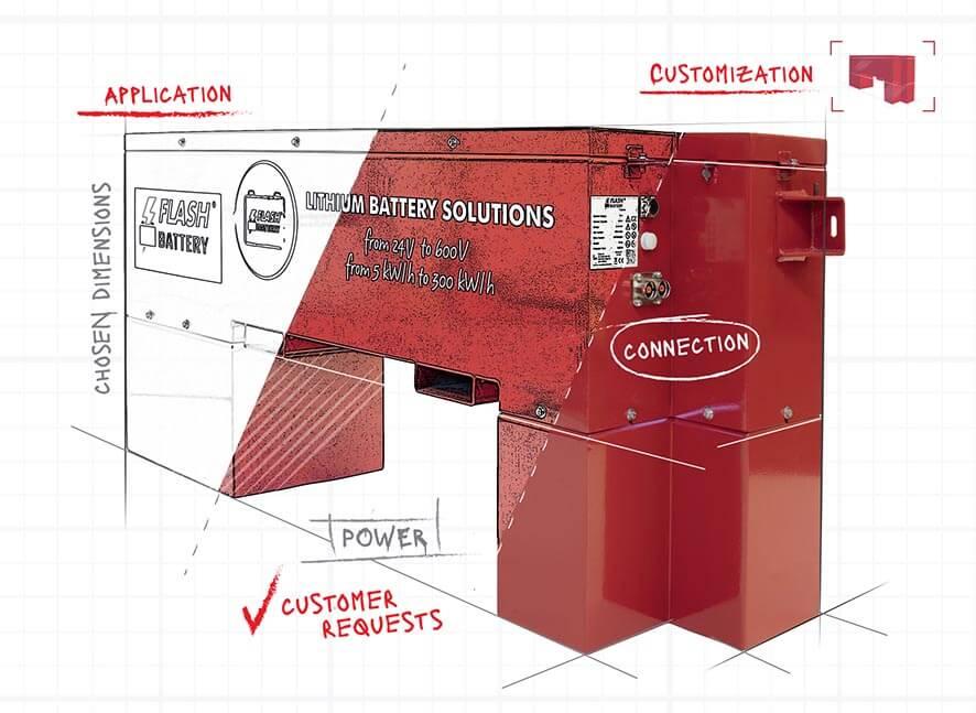 customisation batterie flash battery