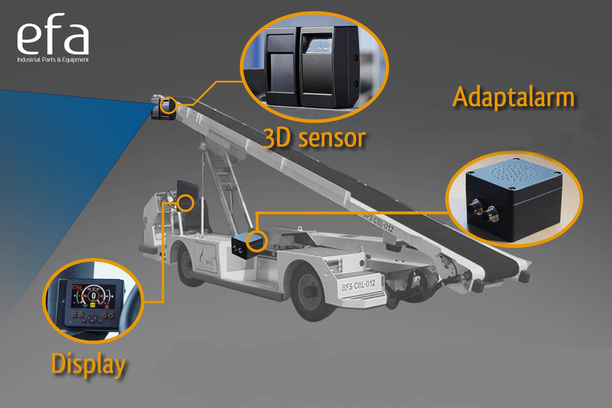 Anti Collision & Technologie 3D infrarouge : Quelles différences entre le 3Dtection Kit & ODA System ?